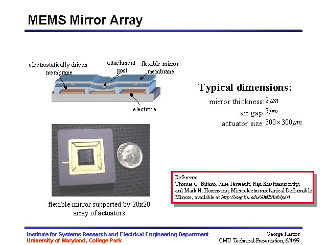 MEMS Mirror Array