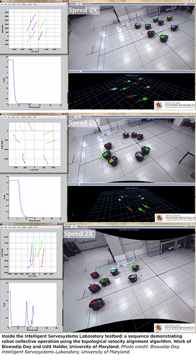 robotics sequence