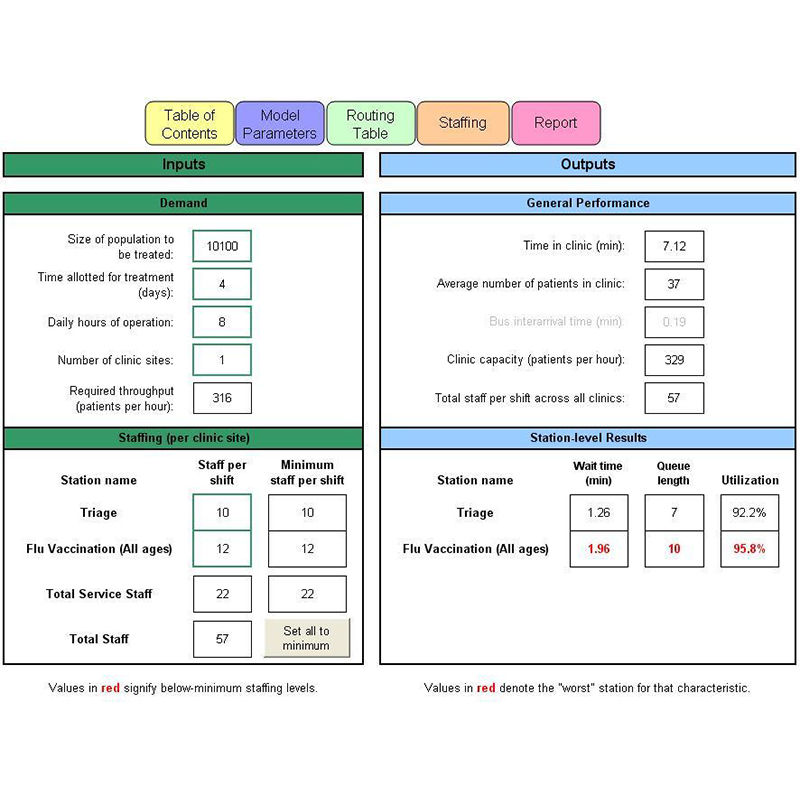 Clinic Planning Model Generator