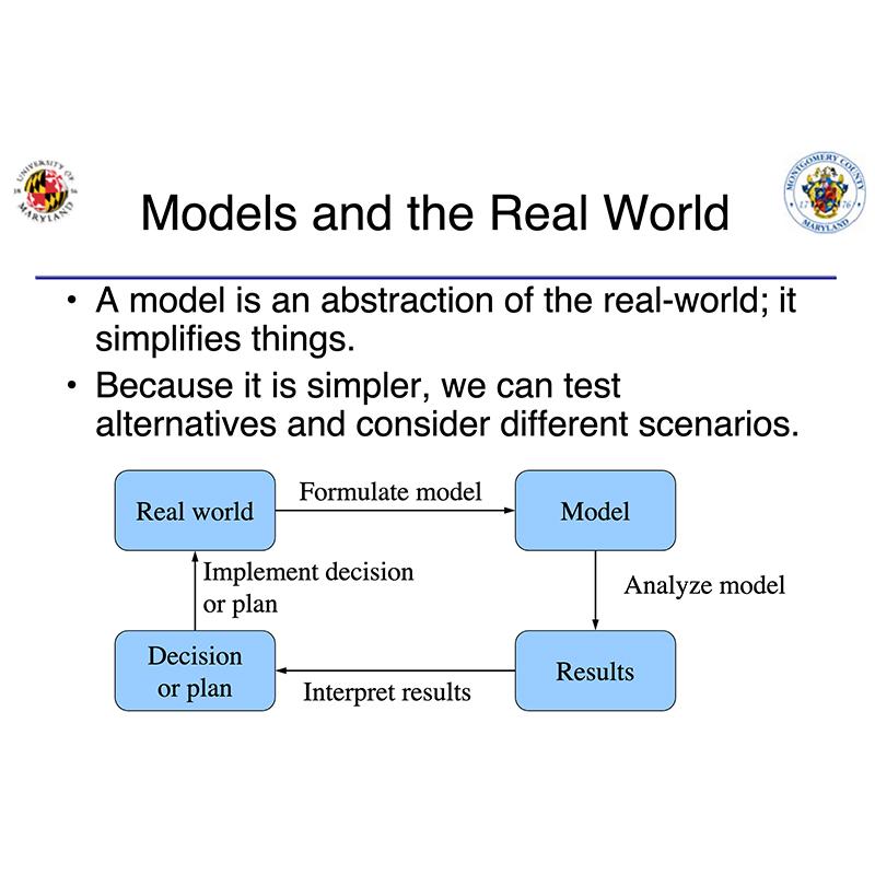 computer model training